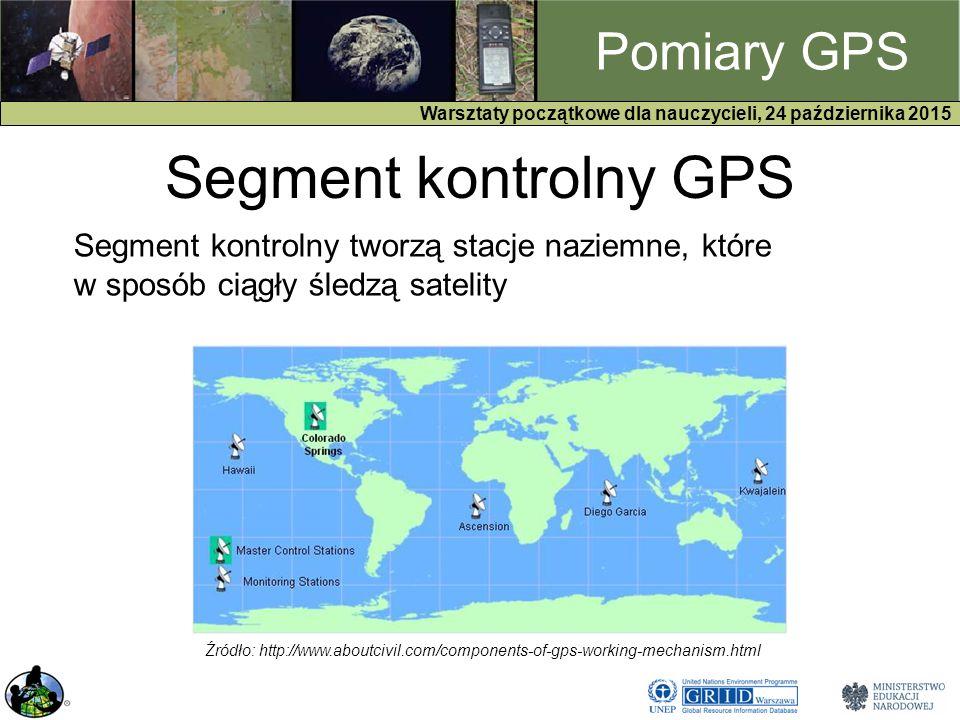 GPS Warsztaty początkowe dla nauczycieli, 24 października 2015 Pomiary GPS Segment kontrolny GPS Segment kontrolny tworzą stacje naziemne, które w sposób ciągły śledzą satelity Źródło: http://www.aboutcivil.com/components-of-gps-working-mechanism.html