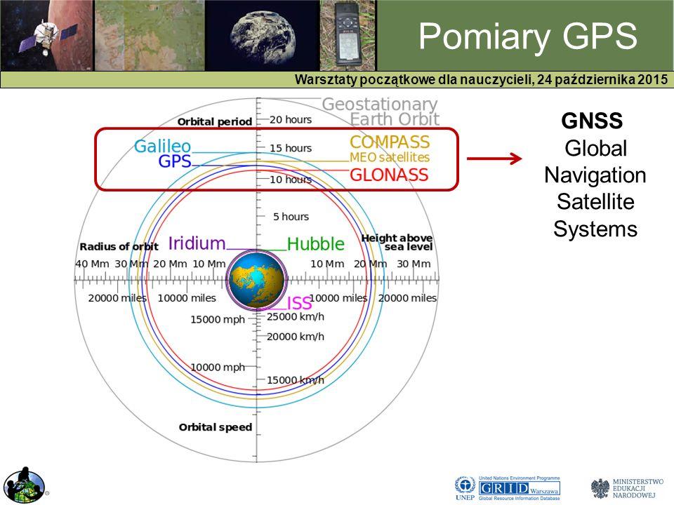 GPS Warsztaty początkowe dla nauczycieli, 24 października 2015 Pomiary GPS GNSS Global Navigation Satellite Systems