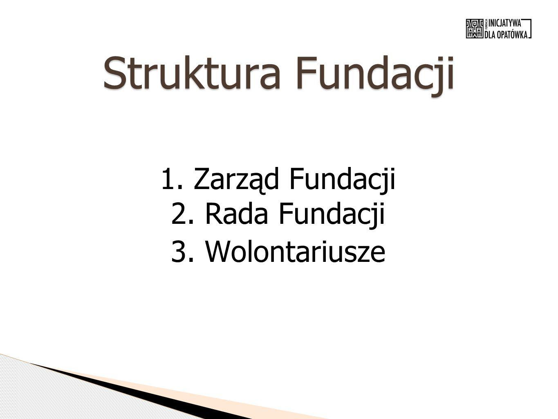 Struktura Fundacji 1. Zarząd Fundacji 2. Rada Fundacji 3. Wolontariusze