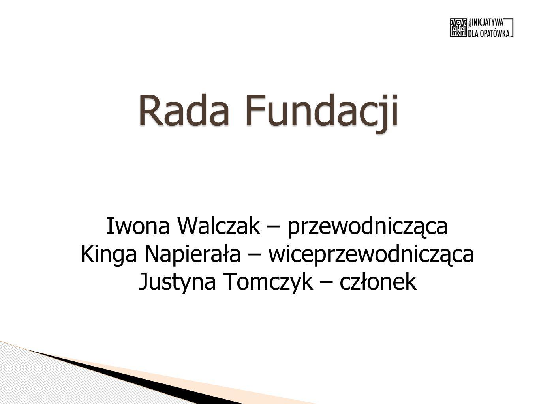 Rada Fundacji Iwona Walczak – przewodnicząca Kinga Napierała – wiceprzewodnicząca Justyna Tomczyk – członek