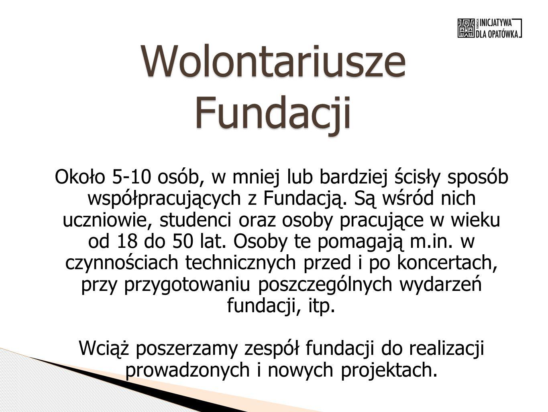Wolontariusze Fundacji Około 5-10 osób, w mniej lub bardziej ścisły sposób współpracujących z Fundacją.