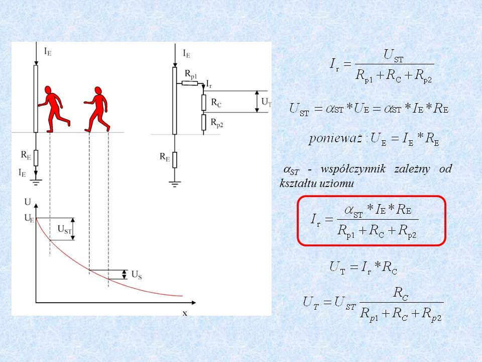  ST  - współczynnik zależny od kształtu uziomu