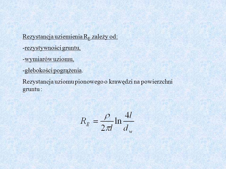 Rezystancja uziemienia R E zależy od: -rezystywności gruntu, -wymiarów uziomu, -głebokości pogrążenia.