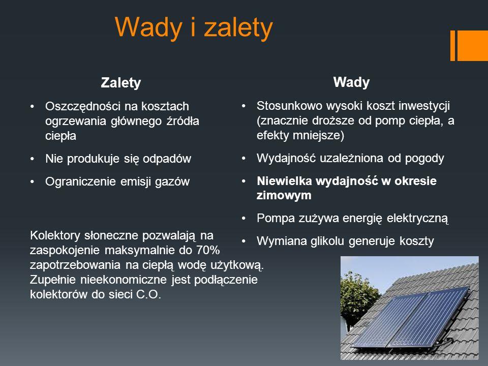 Wady i zalety Zalety Oszczędności na kosztach ogrzewania głównego źródła ciepła Nie produkuje się odpadów Ograniczenie emisji gazów Wady Stosunkowo wysoki koszt inwestycji (znacznie droższe od pomp ciepła, a efekty mniejsze) Wydajność uzależniona od pogody Niewielka wydajność w okresie zimowym Pompa zużywa energię elektryczną Wymiana glikolu generuje koszty Kolektory słoneczne pozwalają na zaspokojenie maksymalnie do 70% zapotrzebowania na ciepłą wodę użytkową.