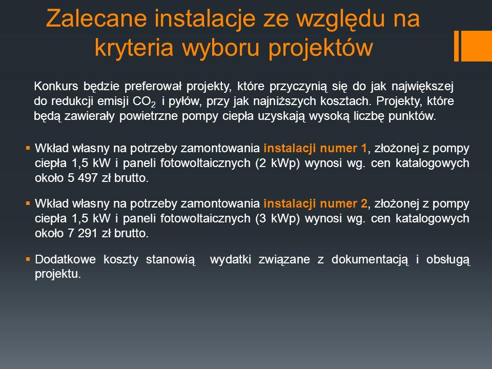 Zalecane instalacje ze względu na kryteria wyboru projektów  Wkład własny na potrzeby zamontowania instalacji numer 1, złożonej z pompy ciepła 1,5 kW i paneli fotowoltaicznych (2 kWp) wynosi wg.