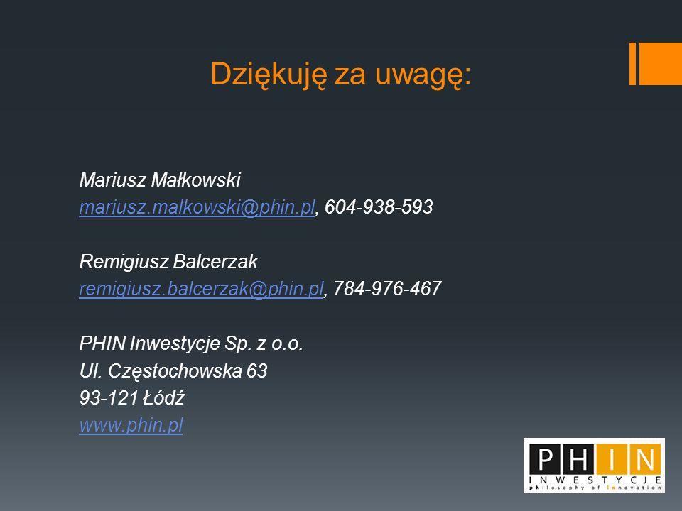 Dziękuję za uwagę: Mariusz Małkowski mariusz.malkowski@phin.plmariusz.malkowski@phin.pl, 604-938-593 Remigiusz Balcerzak remigiusz.balcerzak@phin.plremigiusz.balcerzak@phin.pl, 784-976-467 PHIN Inwestycje Sp.