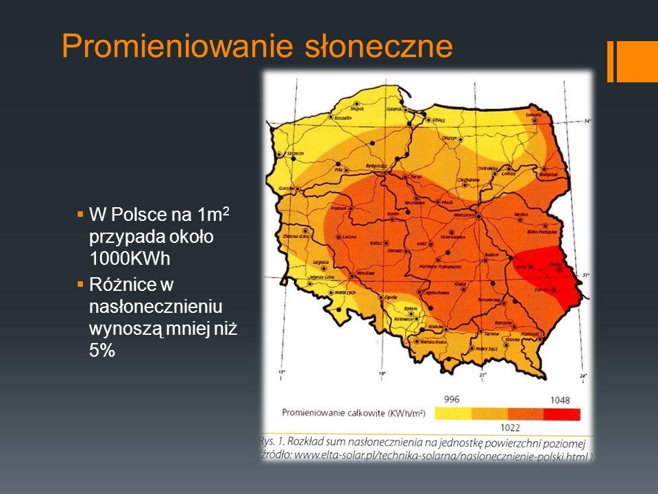 Promieniowanie słoneczne  W Polsce na 1m 2 przypada około 1000KWh  Różnice w nasłonecznieniu wynoszą mniej niż 5%