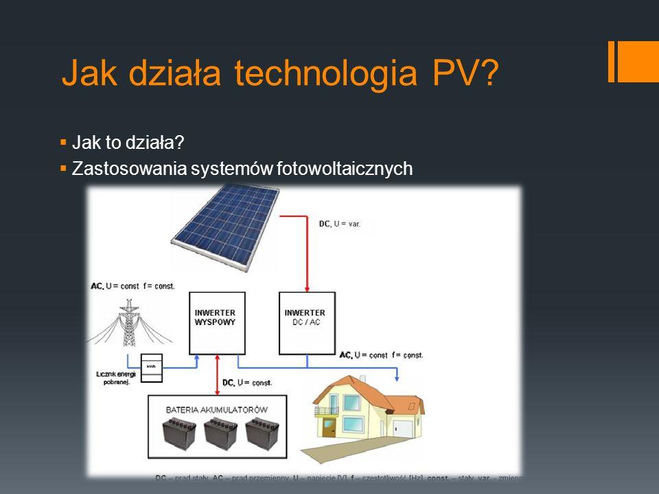 Jak działa technologia PV  Jak to działa  Zastosowania systemów fotowoltaicznych