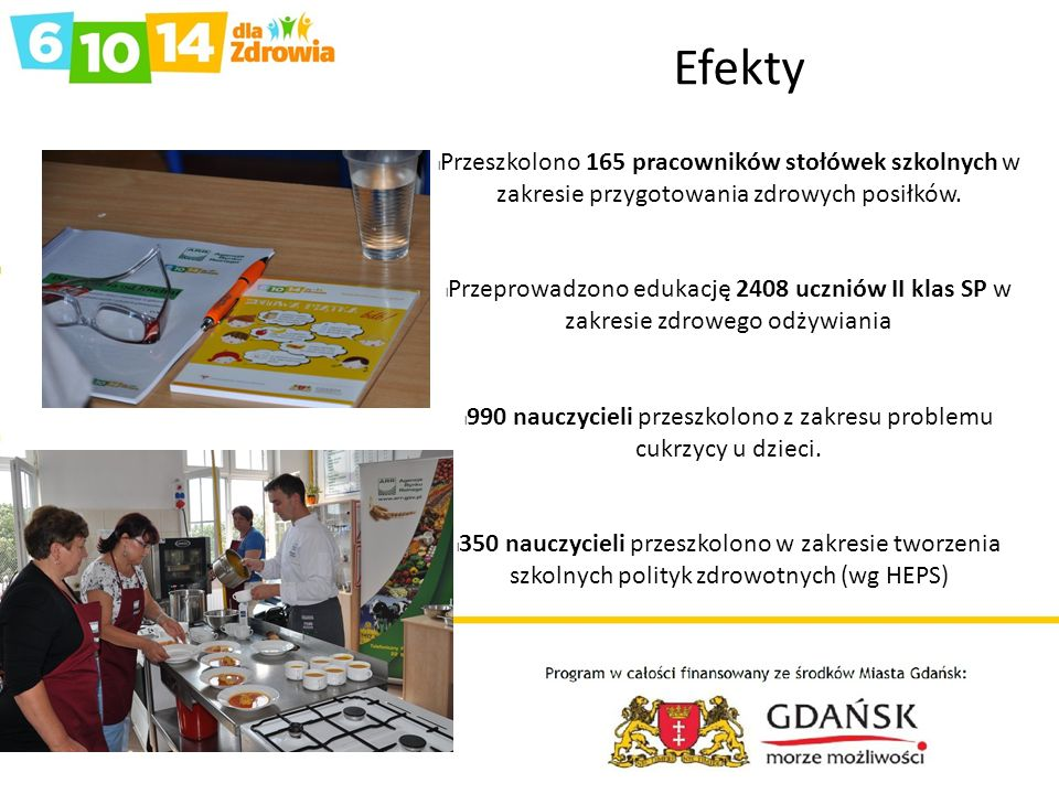 Efekty Przeszkolono 165 pracowników stołówek szkolnych w zakresie przygotowania zdrowych posiłków.