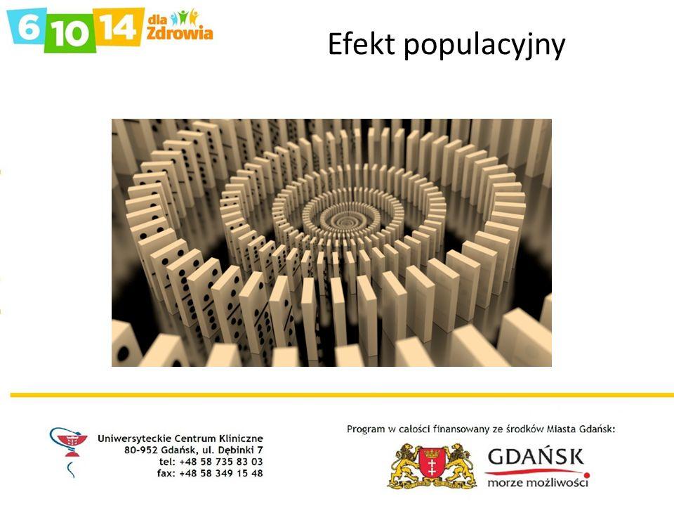 Efekt populacyjny