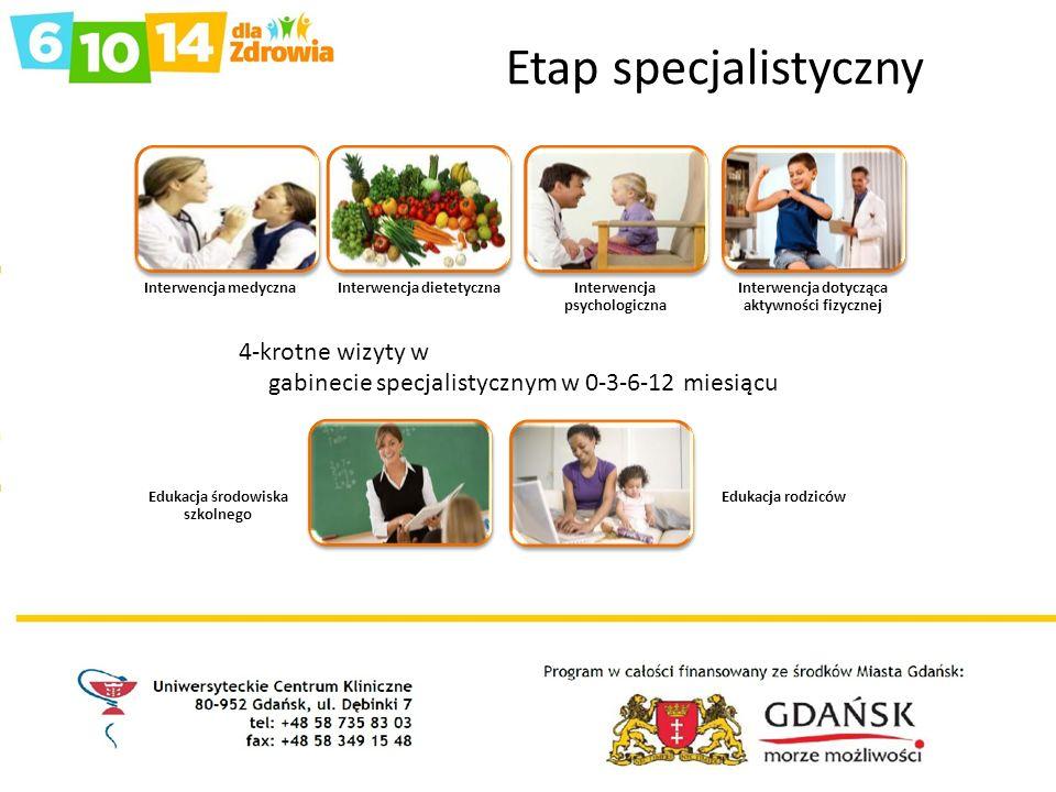 Etap specjalistyczny Interwencja medycznaInterwencja dietetycznaInterwencja psychologiczna Interwencja dotycząca aktywności fizycznej Edukacja środowiska szkolnego Edukacja rodziców 4-krotne wizyty w gabinecie specjalistycznym w 0-3-6-12 miesiącu