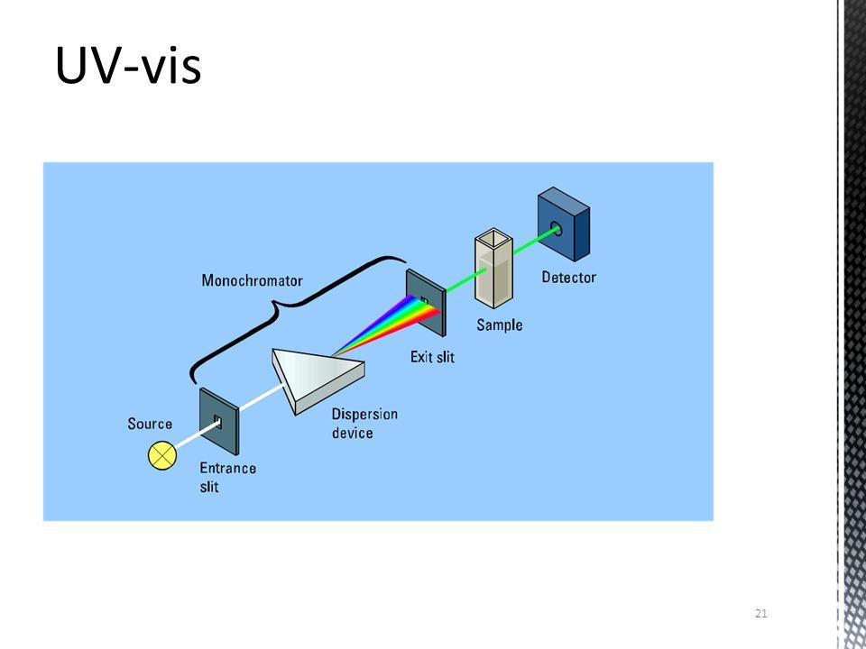 UV-vis 21