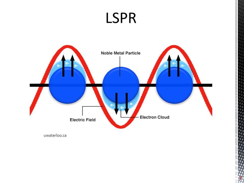 LSPR uwaterloo.ca 7