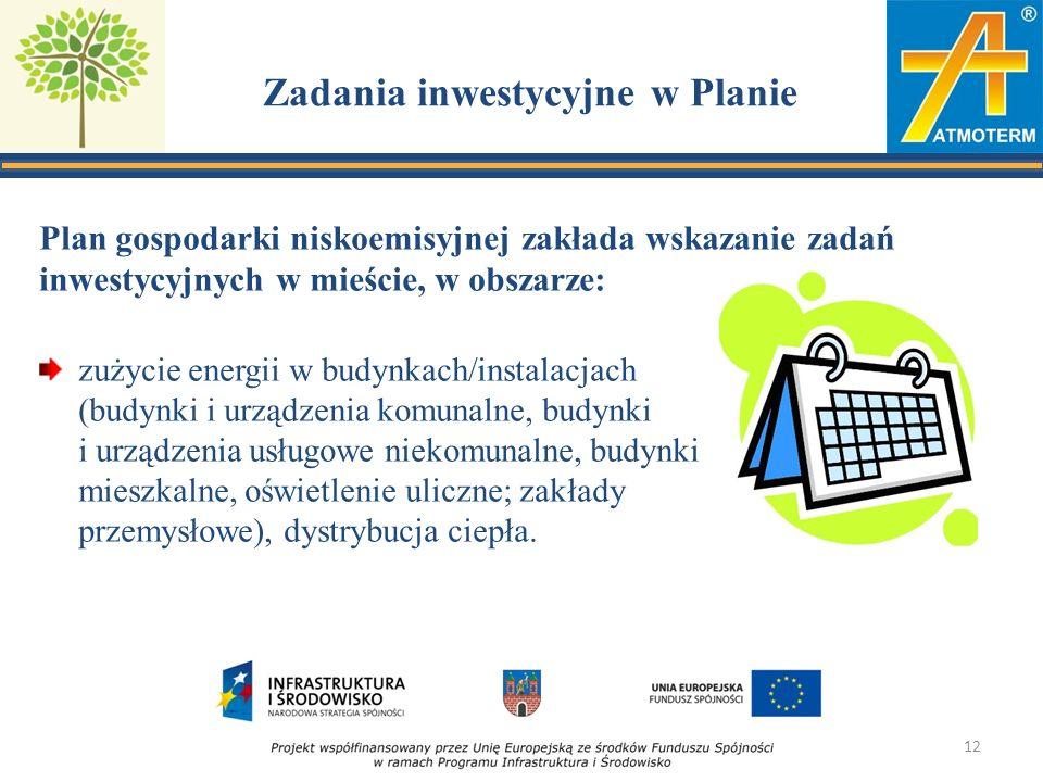 Zadania inwestycyjne w Planie Plan gospodarki niskoemisyjnej zakłada wskazanie zadań inwestycyjnych w mieście, w obszarze: zużycie energii w budynkach/instalacjach (budynki i urządzenia komunalne, budynki i urządzenia usługowe niekomunalne, budynki mieszkalne, oświetlenie uliczne; zakłady przemysłowe), dystrybucja ciepła.