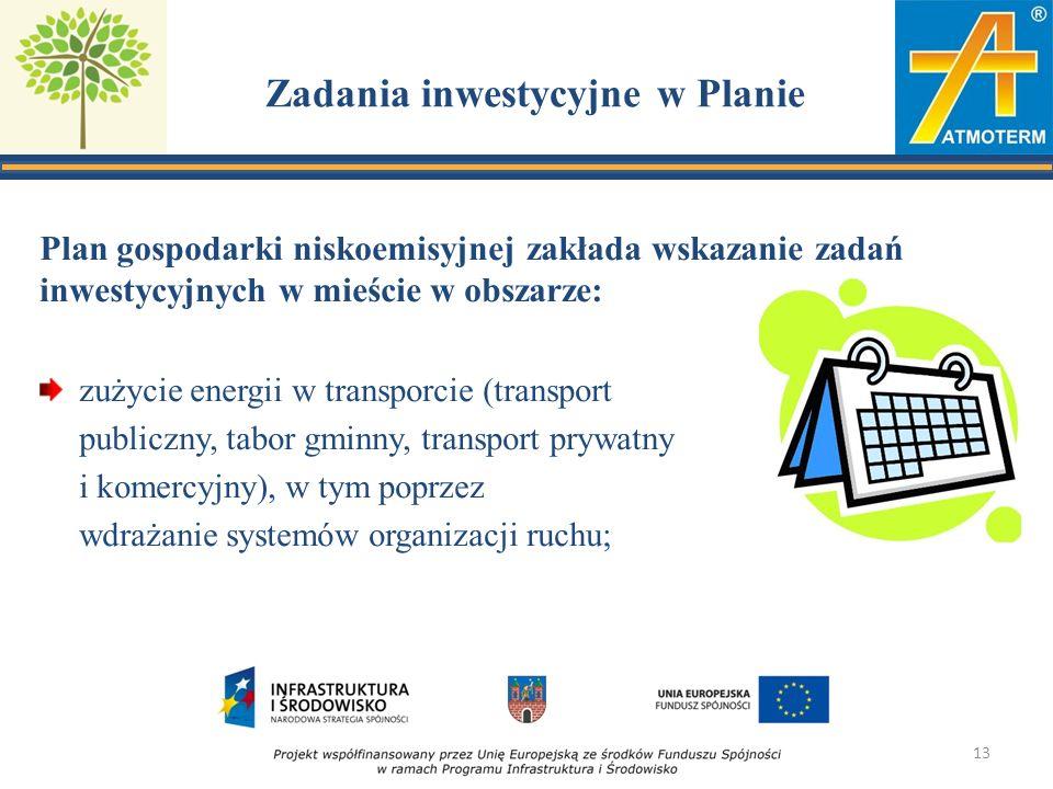 Zadania inwestycyjne w Planie Plan gospodarki niskoemisyjnej zakłada wskazanie zadań inwestycyjnych w mieście w obszarze: zużycie energii w transporcie (transport publiczny, tabor gminny, transport prywatny i komercyjny), w tym poprzez wdrażanie systemów organizacji ruchu; 13