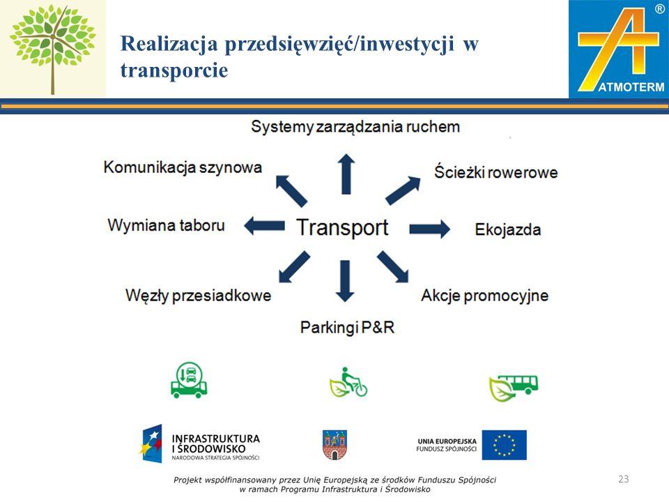 Realizacja przedsięwzięć/inwestycji w transporcie 23