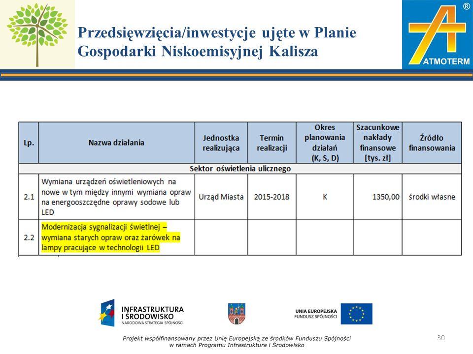 Przedsięwzięcia/inwestycje ujęte w Planie Gospodarki Niskoemisyjnej Kalisza 30