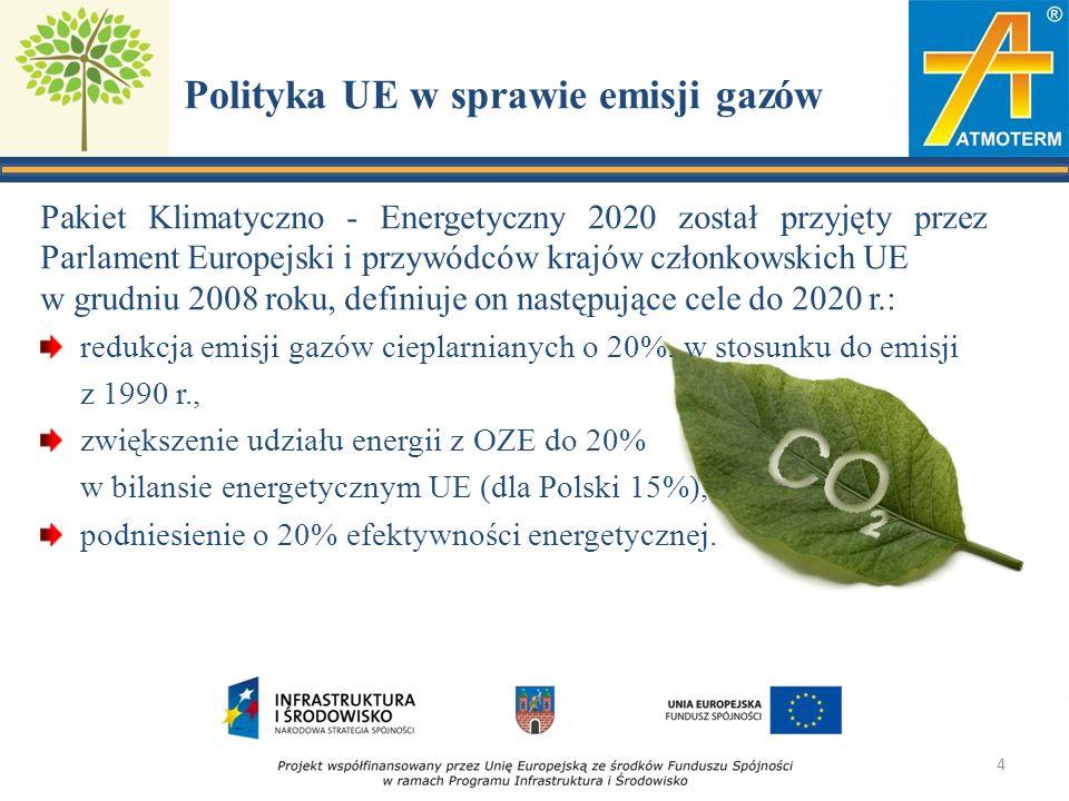Przedsięwzięcia/inwestycje ujęte w Planie Gospodarki Niskoemisyjnej Kalisza 35