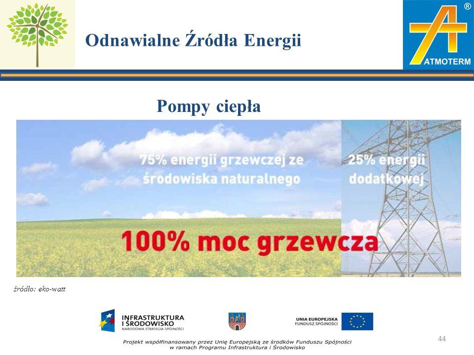 Odnawialne Źródła Energii Pompy ciepła 44 źródło: eko-watt