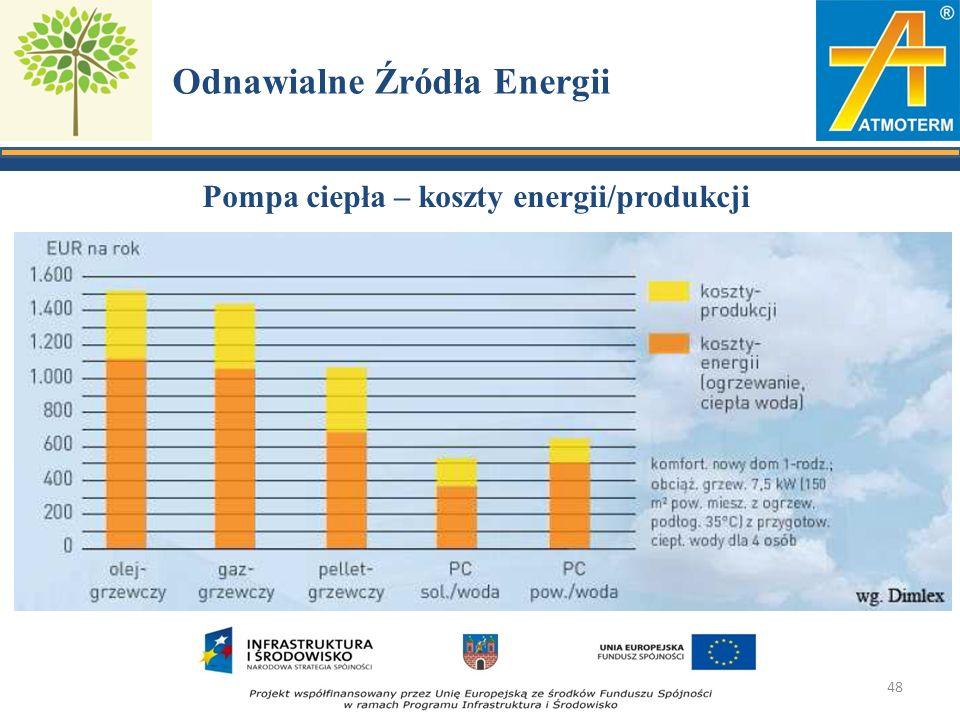 Odnawialne Źródła Energii Pompa ciepła – koszty energii/produkcji 48