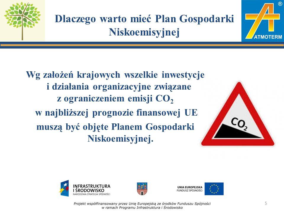 Przedsięwzięcia/inwestycje ujęte w Planie Gospodarki Niskoemisyjnej Kalisza 36