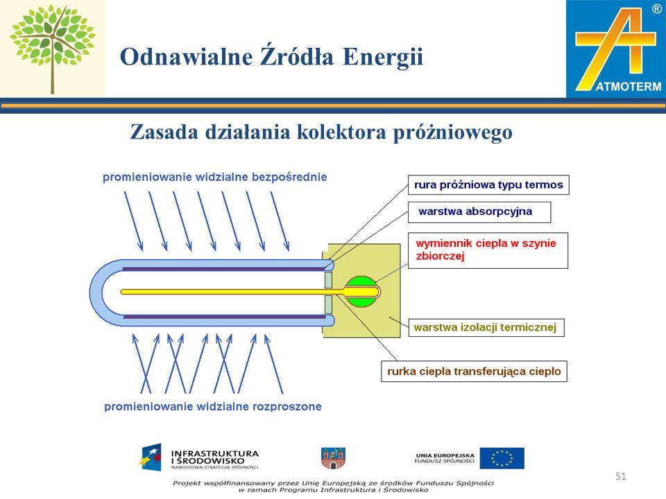 Odnawialne Źródła Energii Zasada działania kolektora próżniowego 51