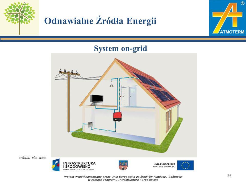 Odnawialne Źródła Energii System on-grid 56 źródło: eko-watt