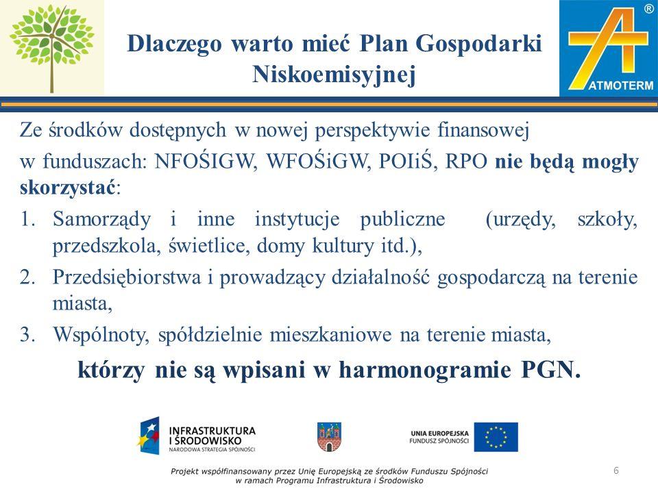 Przedsięwzięcia/inwestycje ujęte w Planie Gospodarki Niskoemisyjnej Kalisza 37