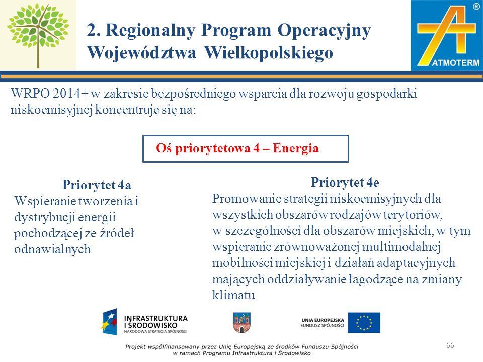 2. Regionalny Program Operacyjny Województwa Wielkopolskiego WRPO 2014+ w zakresie bezpośredniego wsparcia dla rozwoju gospodarki niskoemisyjnej konce