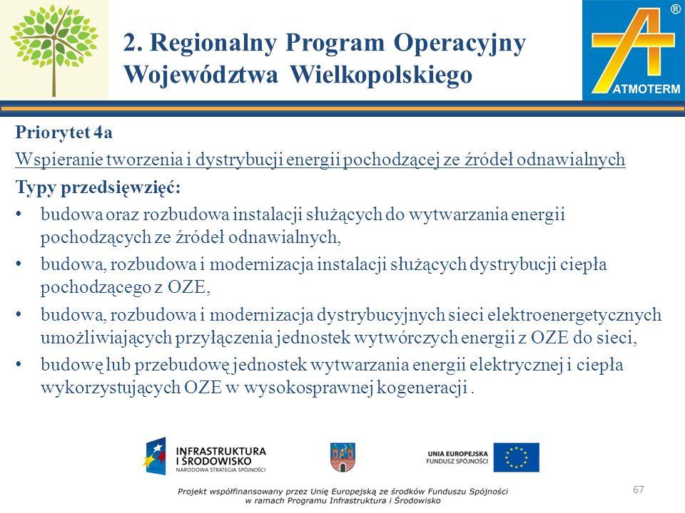 2. Regionalny Program Operacyjny Województwa Wielkopolskiego Priorytet 4a Wspieranie tworzenia i dystrybucji energii pochodzącej ze źródeł odnawialnyc