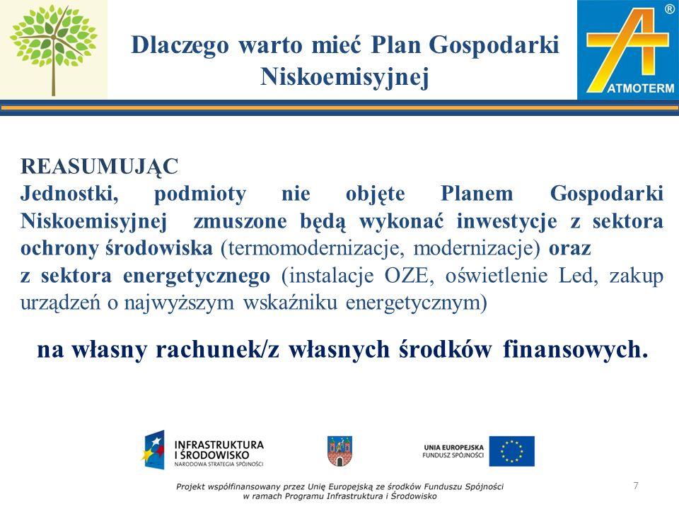 Przedsięwzięcia/inwestycje ujęte w Planie Gospodarki Niskoemisyjnej Kalisza 38
