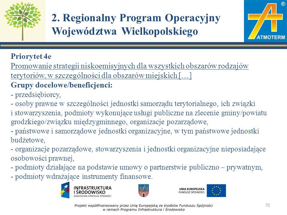 2. Regionalny Program Operacyjny Województwa Wielkopolskiego Priorytet 4e Promowanie strategii niskoemisyjnych dla wszystkich obszarów rodzajów teryto