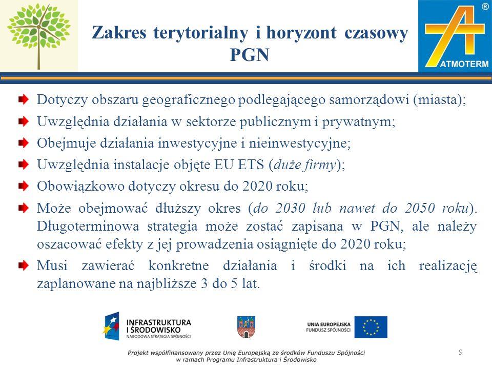 Odnawialne Źródła Energii 50 źródło: kotly.pl