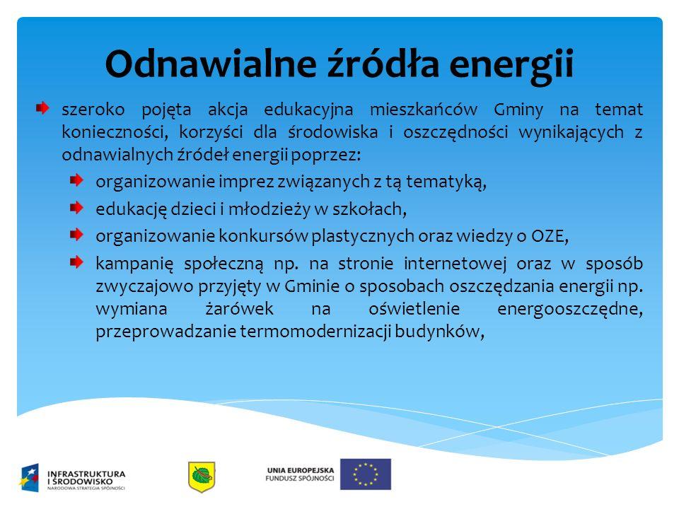 Odnawialne źródła energii szeroko pojęta akcja edukacyjna mieszkańców Gminy na temat konieczności, korzyści dla środowiska i oszczędności wynikających z odnawialnych źródeł energii poprzez: organizowanie imprez związanych z tą tematyką, edukację dzieci i młodzieży w szkołach, organizowanie konkursów plastycznych oraz wiedzy o OZE, kampanię społeczną np.