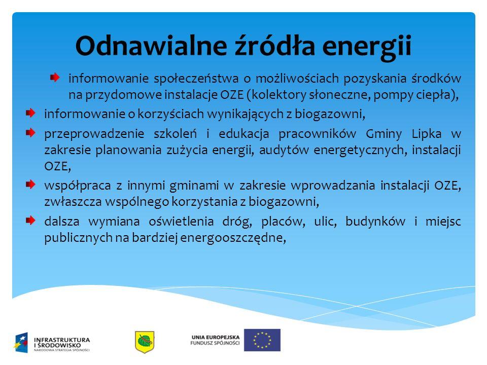 Odnawialne źródła energii informowanie społeczeństwa o możliwościach pozyskania środków na przydomowe instalacje OZE (kolektory słoneczne, pompy ciepła), informowanie o korzyściach wynikających z biogazowni, przeprowadzenie szkoleń i edukacja pracowników Gminy Lipka w zakresie planowania zużycia energii, audytów energetycznych, instalacji OZE, współpraca z innymi gminami w zakresie wprowadzania instalacji OZE, zwłaszcza wspólnego korzystania z biogazowni, dalsza wymiana oświetlenia dróg, placów, ulic, budynków i miejsc publicznych na bardziej energooszczędne,