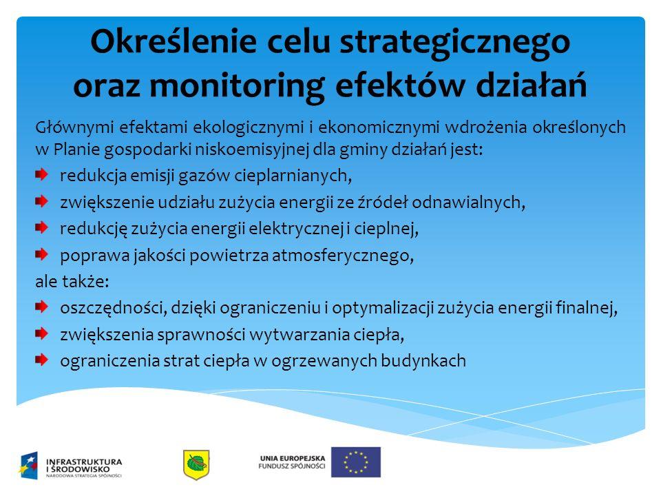 Określenie celu strategicznego oraz monitoring efektów działań Głównymi efektami ekologicznymi i ekonomicznymi wdrożenia określonych w Planie gospodarki niskoemisyjnej dla gminy działań jest: redukcja emisji gazów cieplarnianych, zwiększenie udziału zużycia energii ze źródeł odnawialnych, redukcję zużycia energii elektrycznej i cieplnej, poprawa jakości powietrza atmosferycznego, ale także: oszczędności, dzięki ograniczeniu i optymalizacji zużycia energii finalnej, zwiększenia sprawności wytwarzania ciepła, ograniczenia strat ciepła w ogrzewanych budynkach
