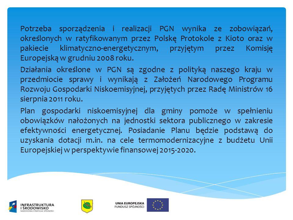 Potrzeba sporządzenia i realizacji PGN wynika ze zobowiązań, określonych w ratyfikowanym przez Polskę Protokole z Kioto oraz w pakiecie klimatyczno-energetycznym, przyjętym przez Komisję Europejską w grudniu 2008 roku.