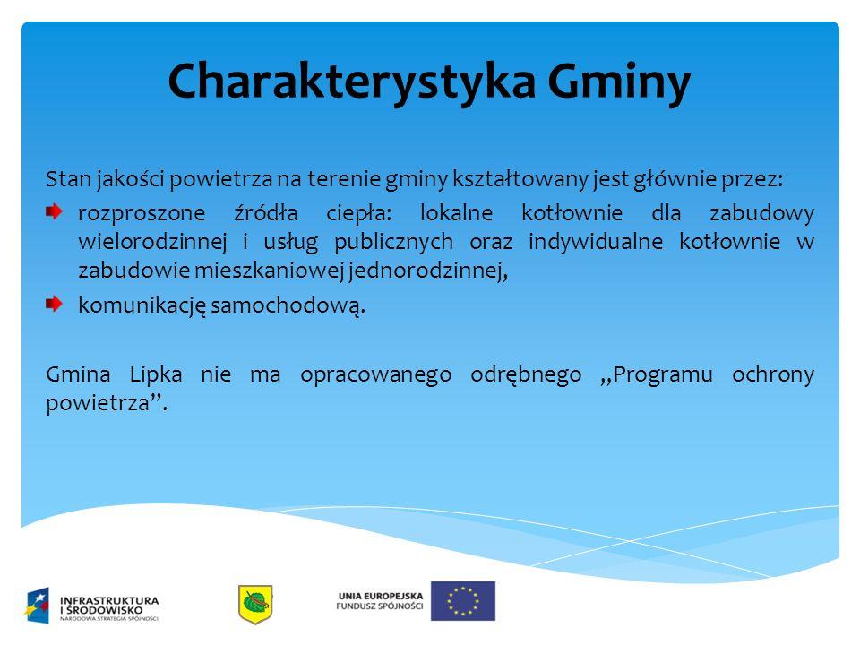 Charakterystyka Gminy Stan jakości powietrza na terenie gminy kształtowany jest głównie przez: rozproszone źródła ciepła: lokalne kotłownie dla zabudo