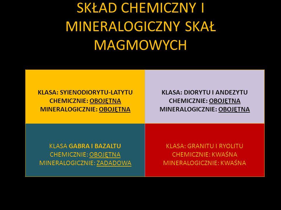 SKŁAD CHEMICZNY I MINERALOGICZNY SKAŁ MAGMOWYCH KLASA: SYIENODIORYTU-LATYTU CHEMICZNIE: OBOJĘTNA MINERALOGICZNIE: OBOJĘTNA KLASA: DIORYTU I ANDEZYTU C