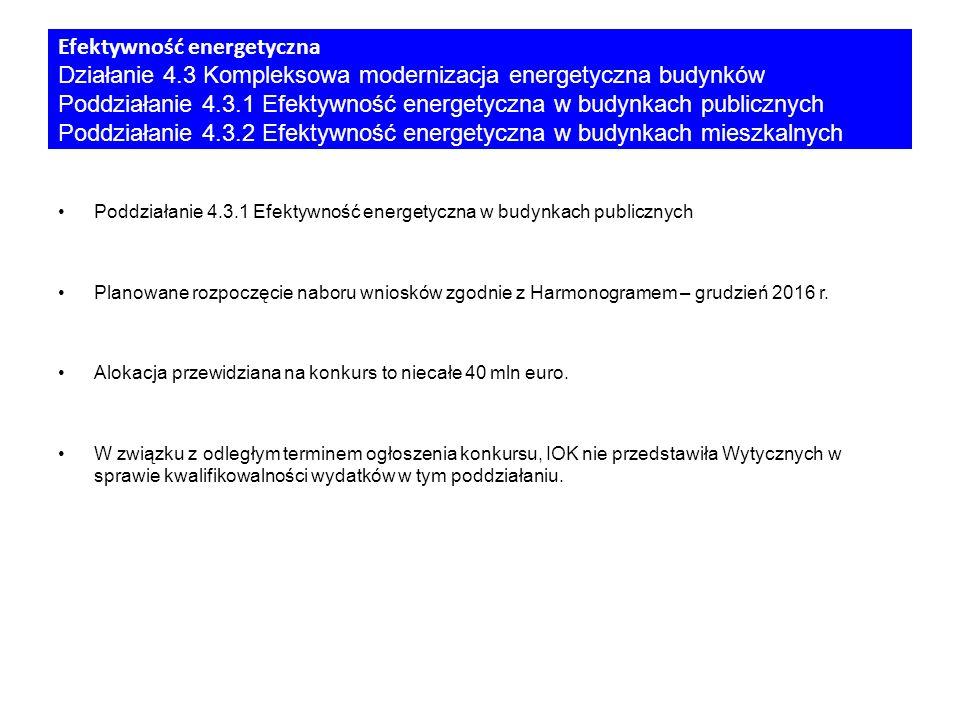 Poddziałanie 4.3.1 Efektywność energetyczna w budynkach publicznych Planowane rozpoczęcie naboru wniosków zgodnie z Harmonogramem – grudzień 2016 r.