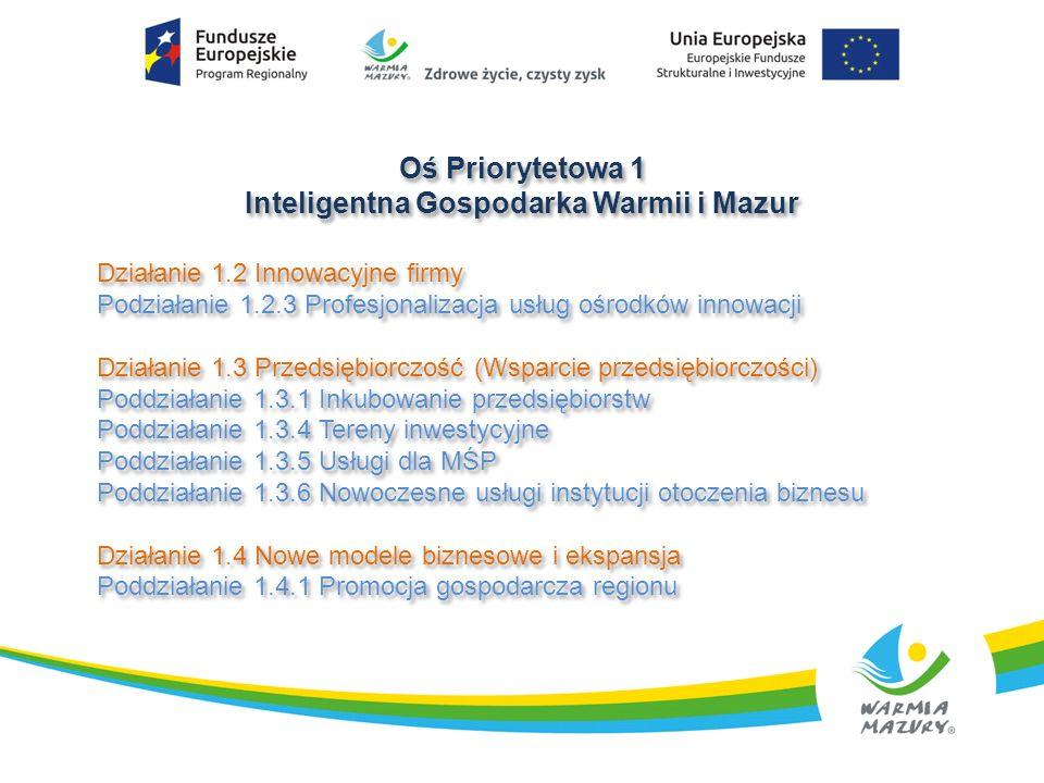 Oś Priorytetowa 1 Inteligentna Gospodarka Warmii i Mazur Oś Priorytetowa 1 Inteligentna Gospodarka Warmii i Mazur Działanie 1.2 Innowacyjne firmy Podziałanie 1.2.3 Profesjonalizacja usług ośrodków innowacji Działanie 1.3 Przedsiębiorczość (Wsparcie przedsiębiorczości) Poddziałanie 1.3.1 Inkubowanie przedsiębiorstw Poddziałanie 1.3.4 Tereny inwestycyjne Poddziałanie 1.3.5 Usługi dla MŚP Poddziałanie 1.3.6 Nowoczesne usługi instytucji otoczenia biznesu Działanie 1.4 Nowe modele biznesowe i ekspansja Poddziałanie 1.4.1 Promocja gospodarcza regionu Działanie 1.2 Innowacyjne firmy Podziałanie 1.2.3 Profesjonalizacja usług ośrodków innowacji Działanie 1.3 Przedsiębiorczość (Wsparcie przedsiębiorczości) Poddziałanie 1.3.1 Inkubowanie przedsiębiorstw Poddziałanie 1.3.4 Tereny inwestycyjne Poddziałanie 1.3.5 Usługi dla MŚP Poddziałanie 1.3.6 Nowoczesne usługi instytucji otoczenia biznesu Działanie 1.4 Nowe modele biznesowe i ekspansja Poddziałanie 1.4.1 Promocja gospodarcza regionu