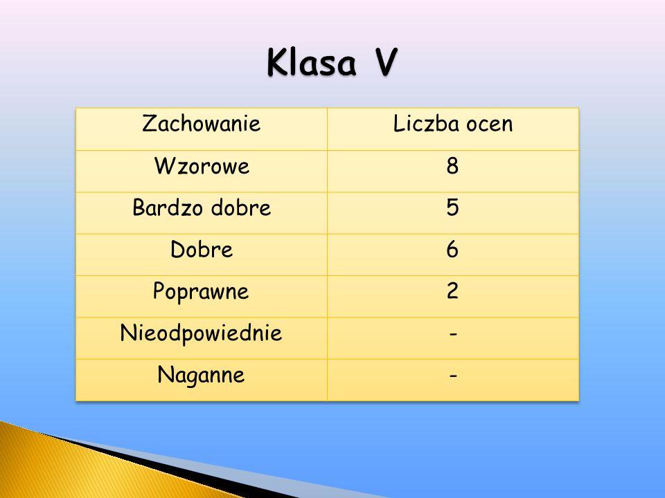 """GMINNE: V Międzyświetlicowy Konkurs Plastyczny """"Cztery pory roku II miejsce otrzymały Natalia E."""