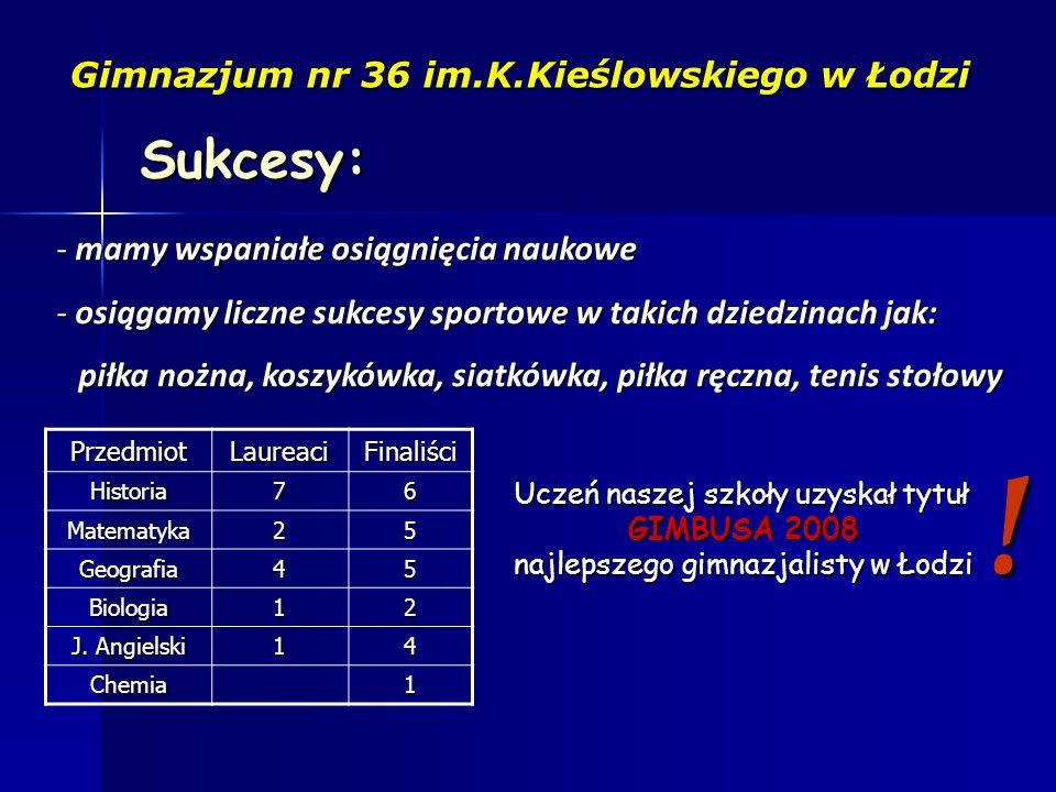 Sukcesy: PrzedmiotLaureaciFinaliści Historia76 Matematyka25 Geografia45 Biologia12 J. Angielski 14 Chemia1 Gimnazjum nr 36 im.K.Kieślowskiego w Łodzi