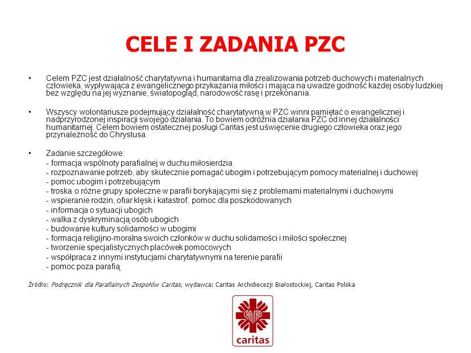 CELE I ZADANIA PZC Celem PZC jest działalność charytatywna i humanitarna dla zrealizowania potrzeb duchowych i materialnych człowieka, wypływająca z e