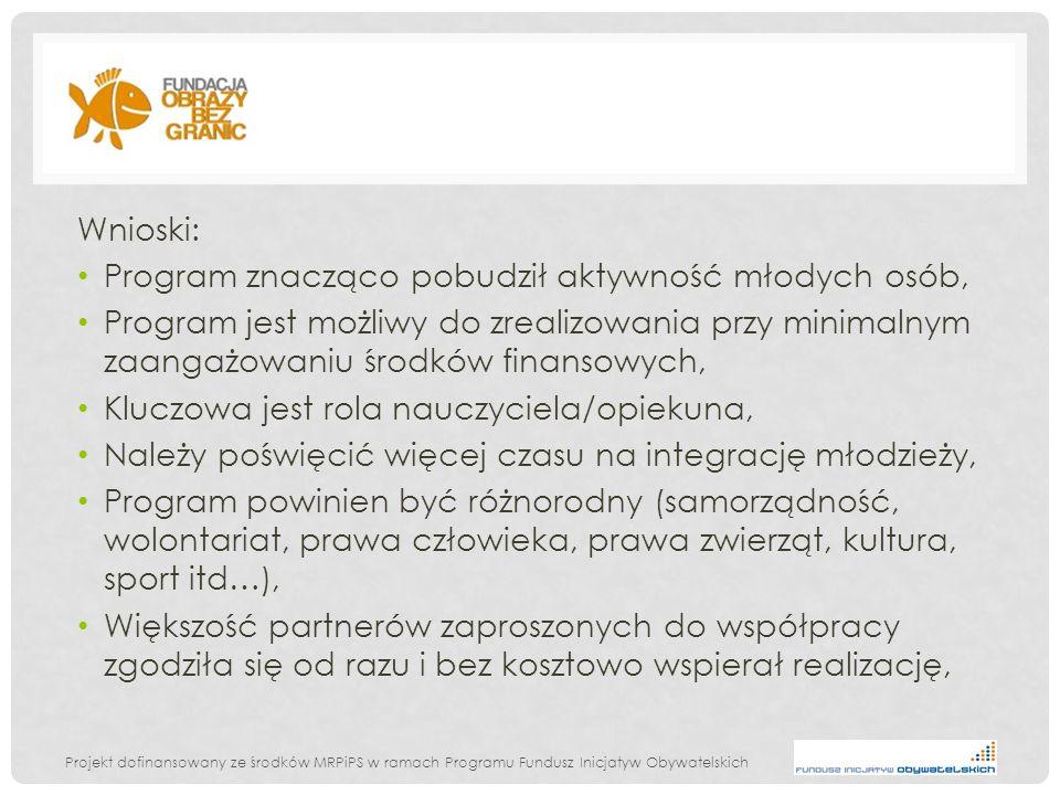 Projekt dofinansowany ze środków MRPiPS w ramach Programu Fundusz Inicjatyw Obywatelskich Wnioski: Program znacząco pobudził aktywność młodych osób, P