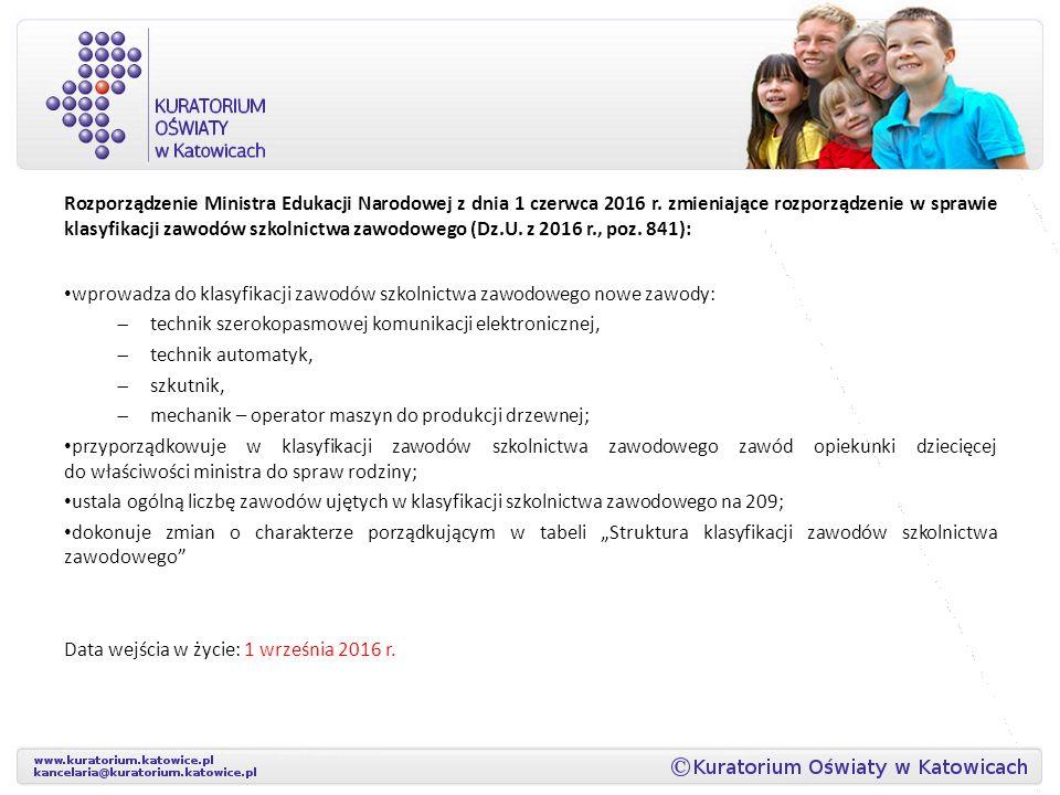 Rozporządzenie Ministra Edukacji Narodowej z dnia 1 czerwca 2016 r.