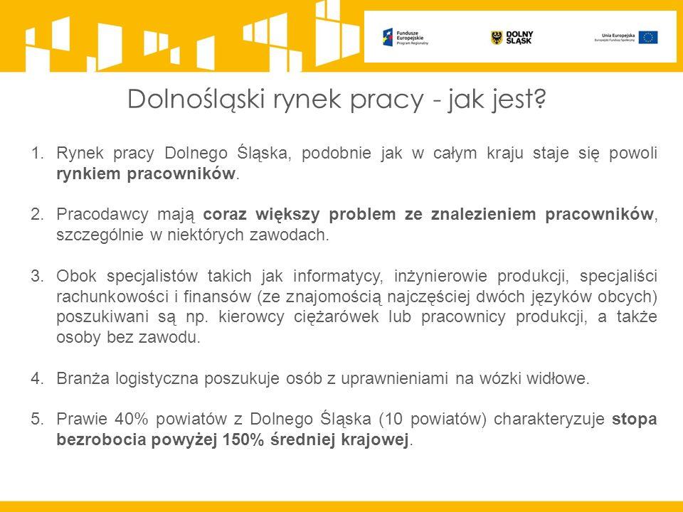 1.Rynek pracy Dolnego Śląska, podobnie jak w całym kraju staje się powoli rynkiem pracowników.