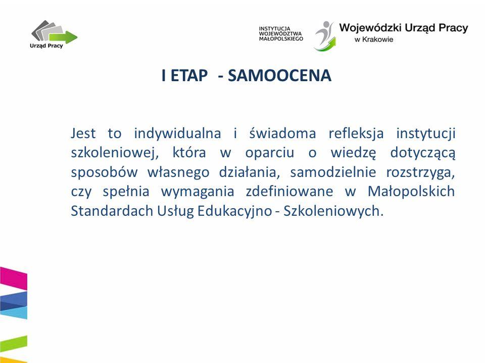 I ETAP - SAMOOCENA Jest to indywidualna i świadoma refleksja instytucji szkoleniowej, która w oparciu o wiedzę dotyczącą sposobów własnego działania, samodzielnie rozstrzyga, czy spełnia wymagania zdefiniowane w Małopolskich Standardach Usług Edukacyjno - Szkoleniowych.