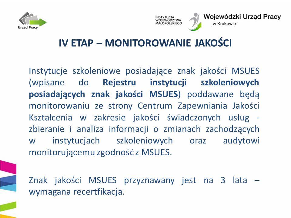 IV ETAP – MONITOROWANIE JAKOŚCI Instytucje szkoleniowe posiadające znak jakości MSUES (wpisane do Rejestru instytucji szkoleniowych posiadających znak