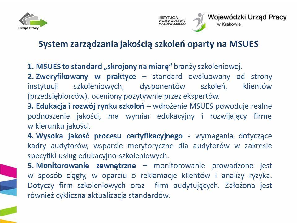 """System zarządzania jakością szkoleń oparty na MSUES 1. MSUES to standard """"skrojony na miarę"""" branży szkoleniowej. 2. Zweryfikowany w praktyce – standa"""